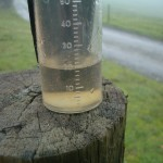 20 MM in 2 Days